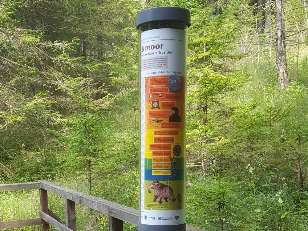 2018 Naturpark Mürzer Oberland – much&moor © Winter Artservice